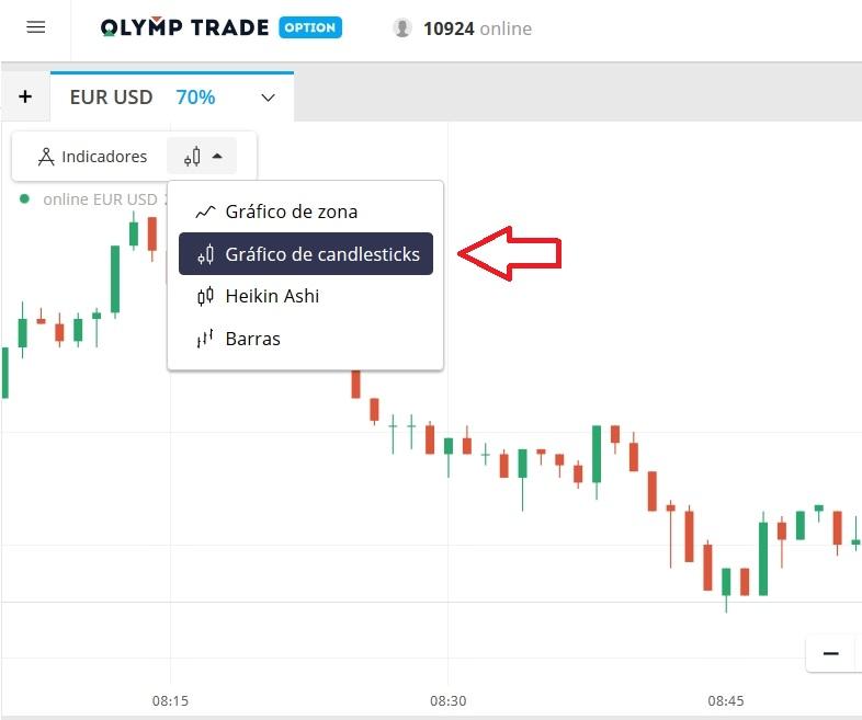 Candlestick Japonês na Olymp Trade