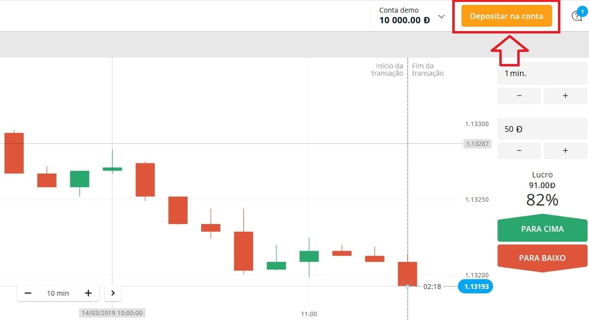 Como recuperar 10,000$ em sua conta Demo na Olymp Trade