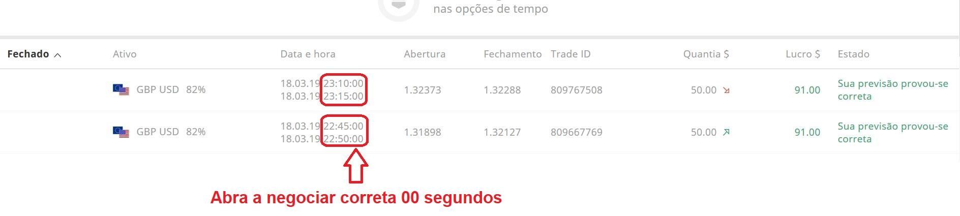Log de transações da Olymp Trade em 13 de março