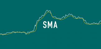 Usando o indicador SMA para ganhar 5% de lucro por dia na Olymp Trade
