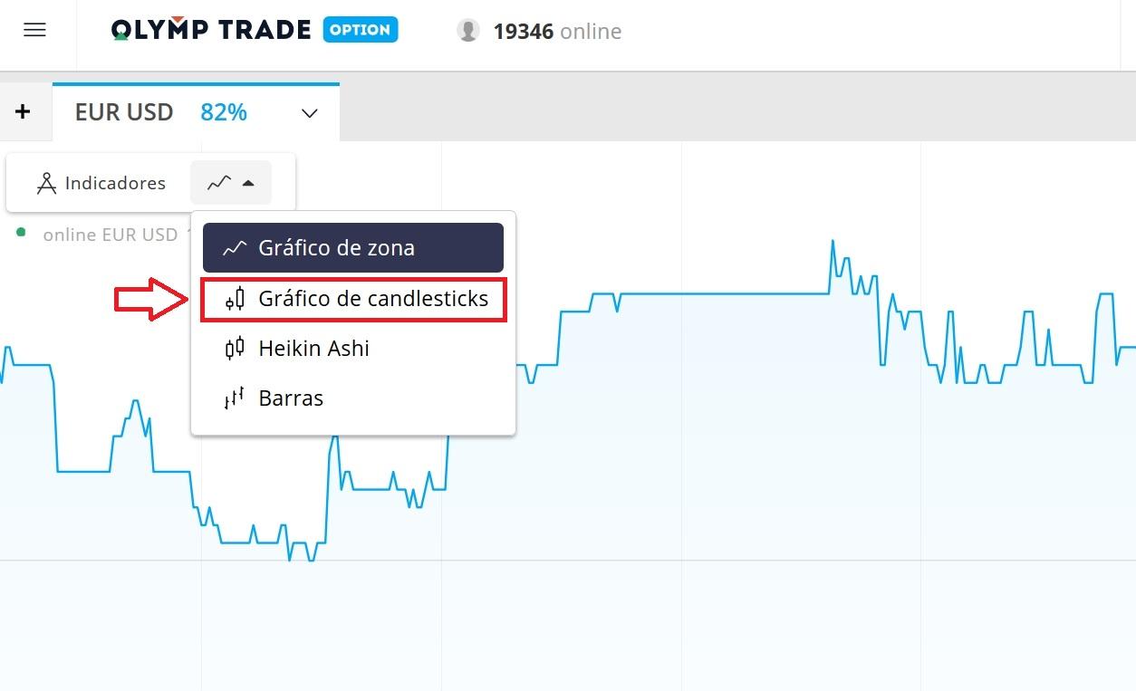 Você pode escolher o gráfico de Candlesticks no Olymp Trade