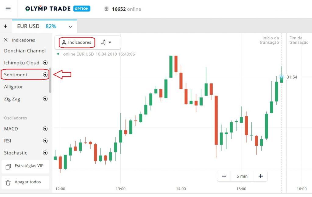 Como configurar o indicador de Sentimento no Olymp Trade