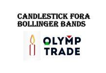 Estratégia de negociação Olymp Trade: Candlestick fora Bollinger Bands