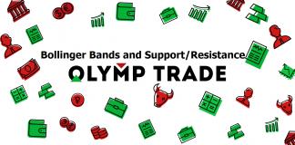 Estratégia jogar Olymp Trade com Bollinger Bands e suporte/resistência