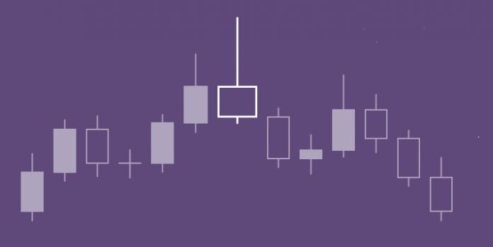 O que é o Pin Bar? Como usá-la de modo efetivo quando negociar na Olymp Trade?
