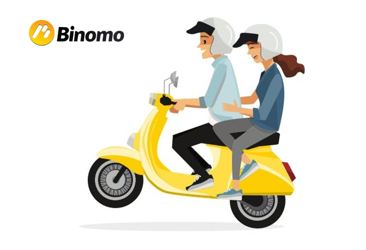 Plataforma de negociação Binomo