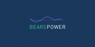 Usando o Bears Power para abrir as Fixed Time Trade de PARA BAIXO na Olymp Trade