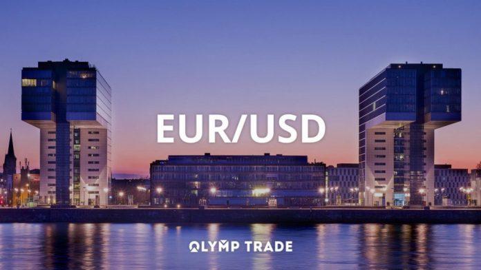 Pedas na OlympTrade: Um resultado inevitável ao negociar contra as tendências de mercado