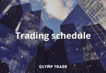 Como reconhecer a minupulação de preço na plataforma da Olymp Trade
