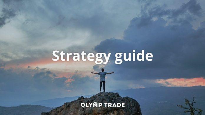 Como usar operações de curto prazo na Olymp Trade: Indicador SMA, Suporte/Resistência e Período de Equivalência em uma Vela