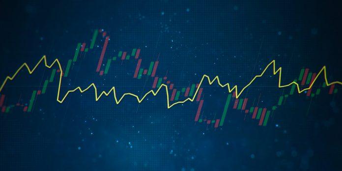 Como negociar Fixed Time Trade na Olymp Trade com apenas Suporte/Resistência: Simples, seguro e efetivo